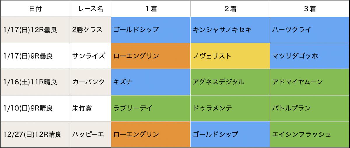 f:id:nishiemon:20210303213217p:plain