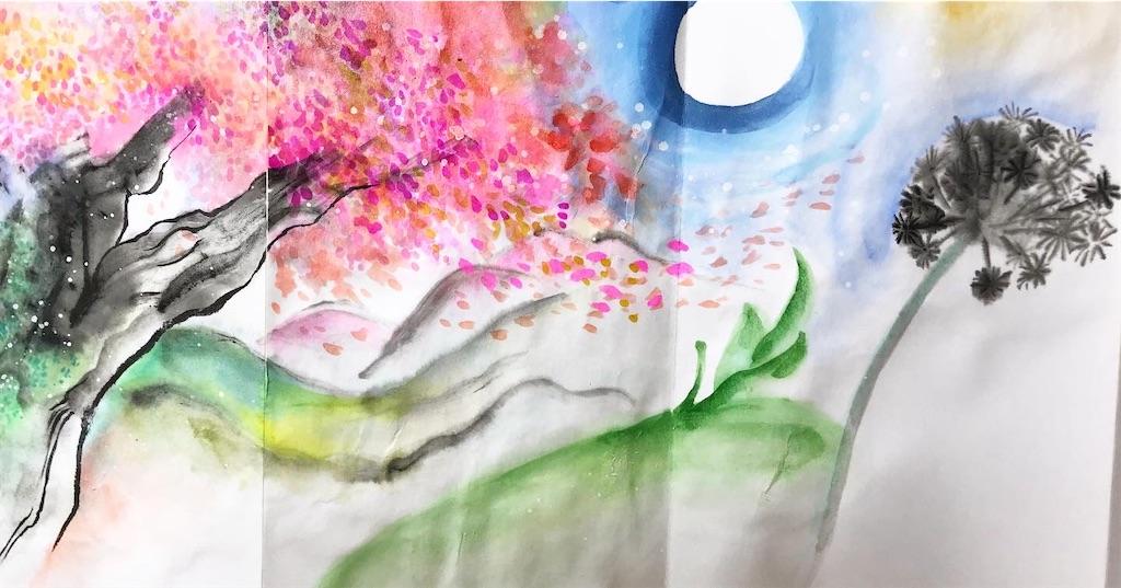 f:id:nishigakiyoyoyoyo:20200407190003j:image