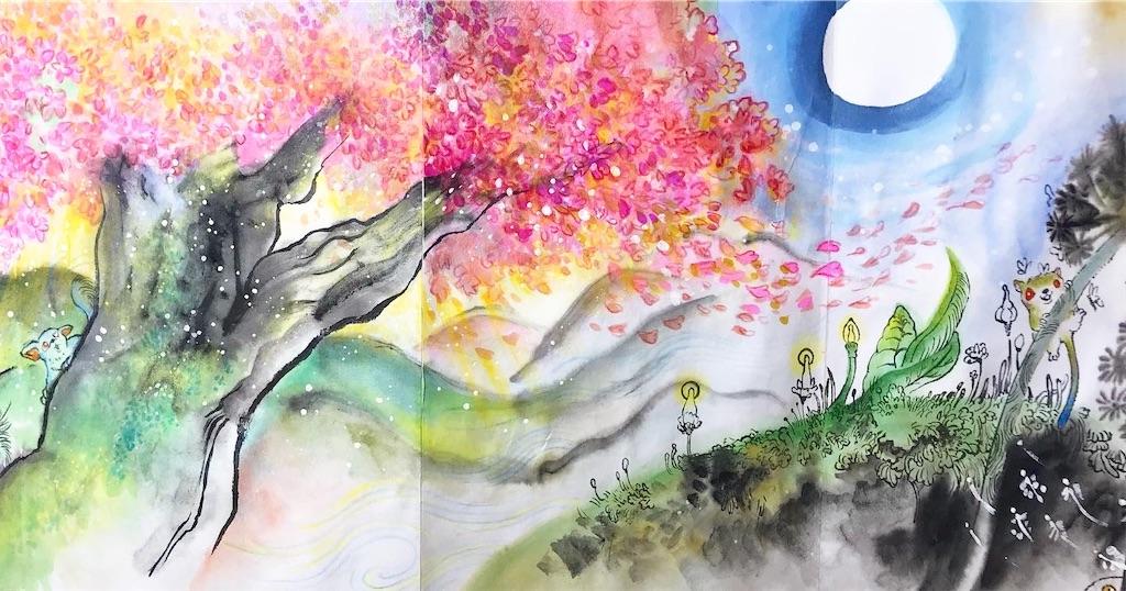f:id:nishigakiyoyoyoyo:20200511015232j:image