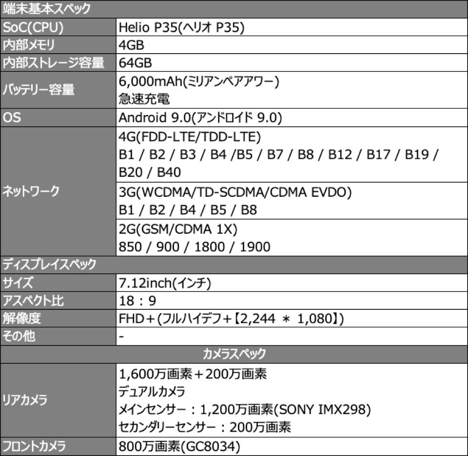 f:id:nishige0830:20190514235147p:plain