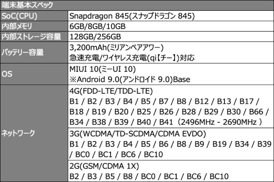 f:id:nishige0830:20190514235311p:plain