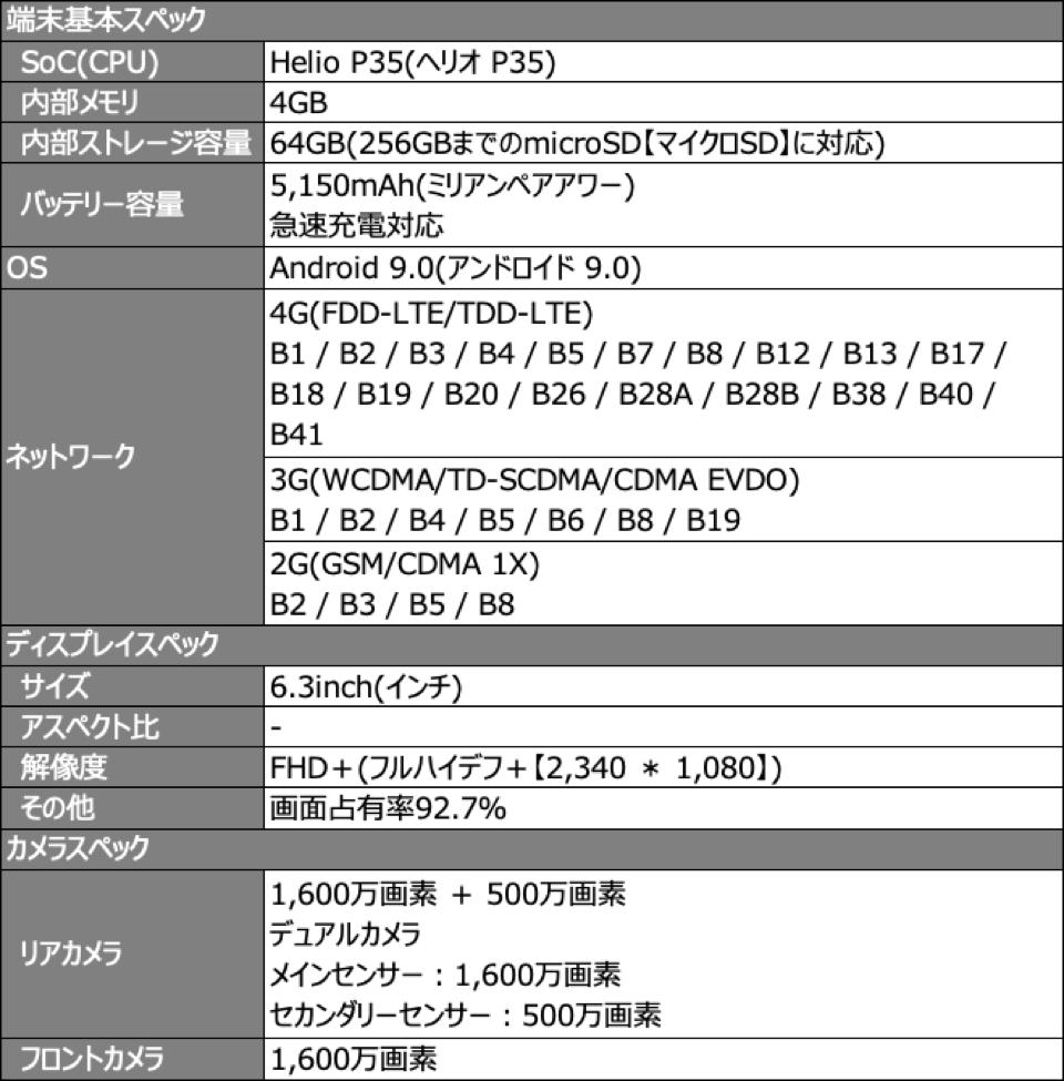 f:id:nishige0830:20190526232534p:plain