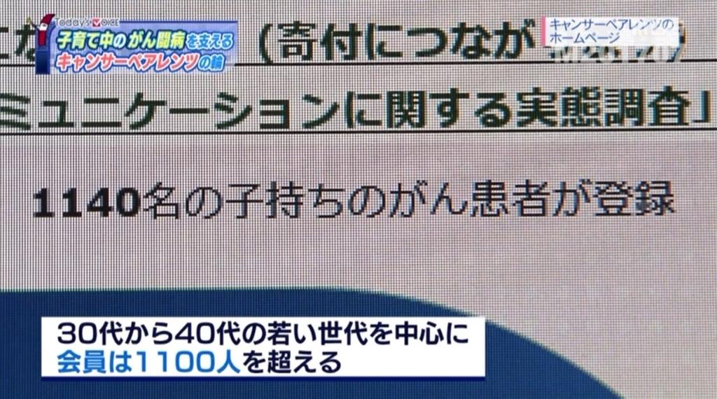 f:id:nishigucci2492:20170726214703j:plain