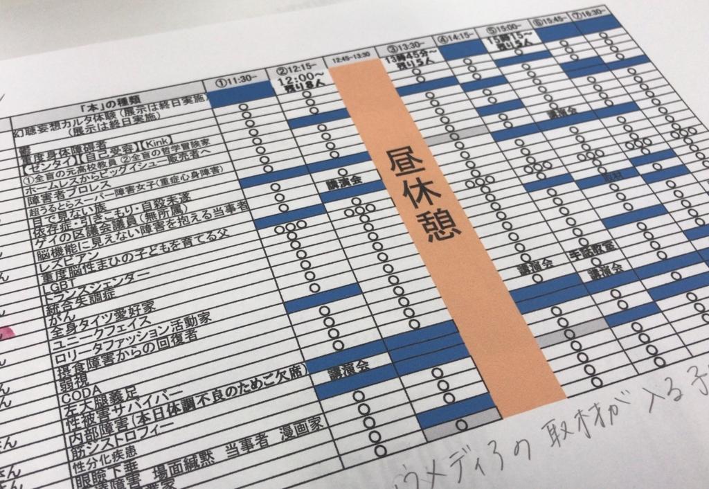 f:id:nishigucci2492:20171127103341j:plain