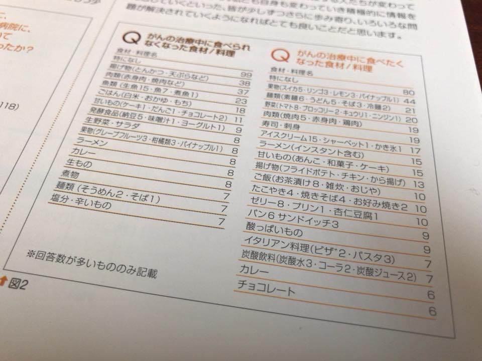 f:id:nishigucci2492:20180225093422j:plain