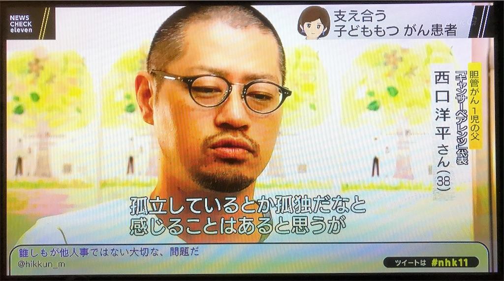 f:id:nishigucci2492:20180816095101j:plain