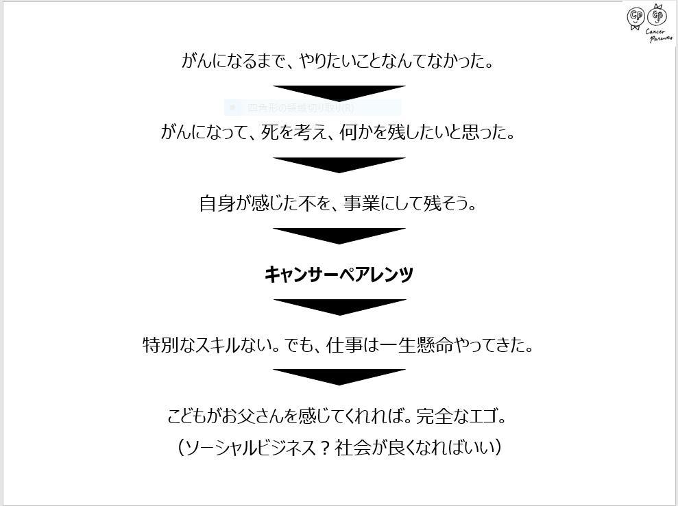 f:id:nishigucci2492:20180819121346p:plain