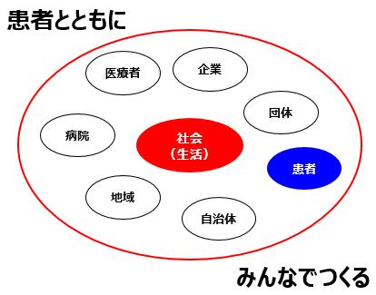 f:id:nishigucci2492:20181004171709p:plain