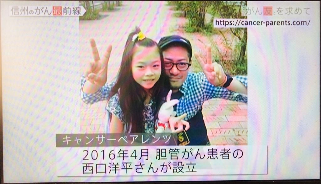 f:id:nishigucci2492:20181013112610j:plain