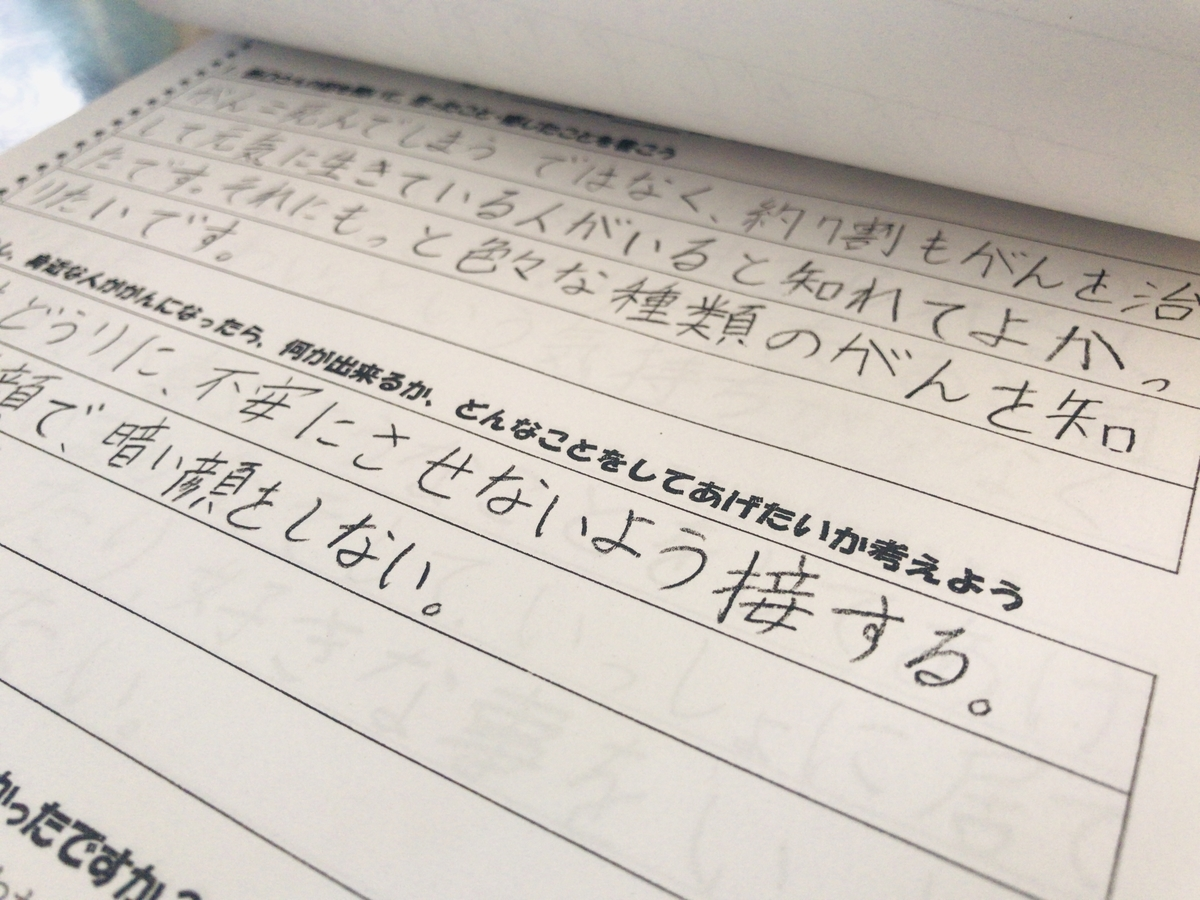 f:id:nishigucci2492:20190319171019j:plain