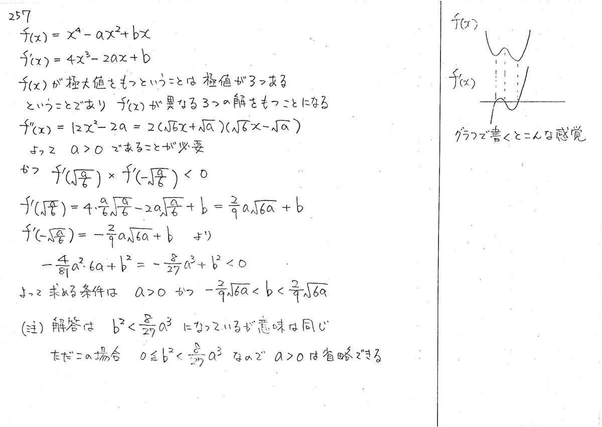 スタンダード 数学 演習