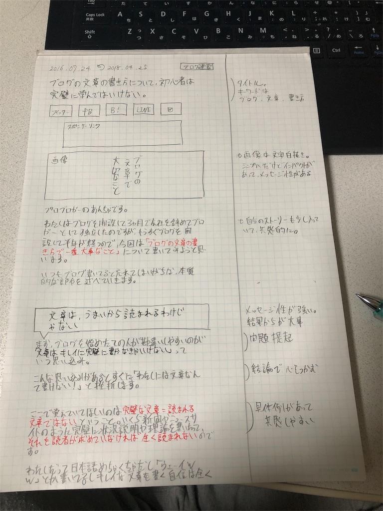 f:id:nishikawa-d5:20181203003158j:image