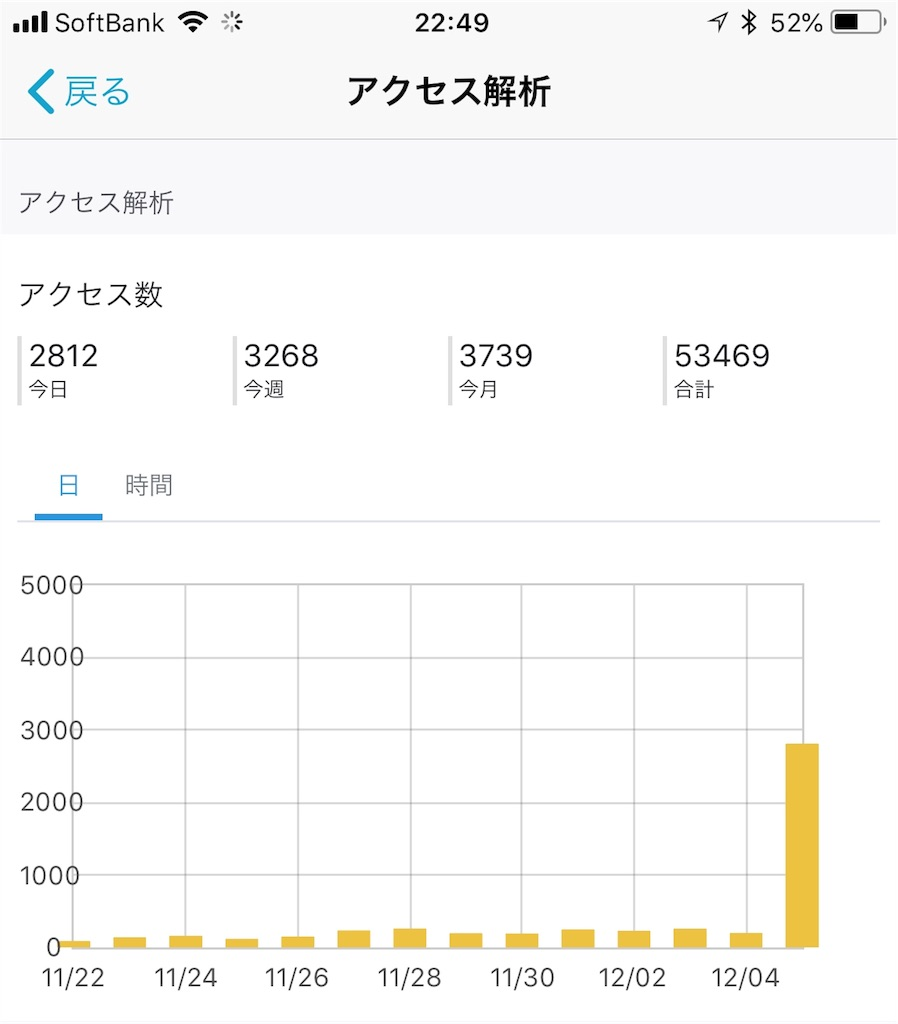 f:id:nishikawa-d5:20181206234132j:image
