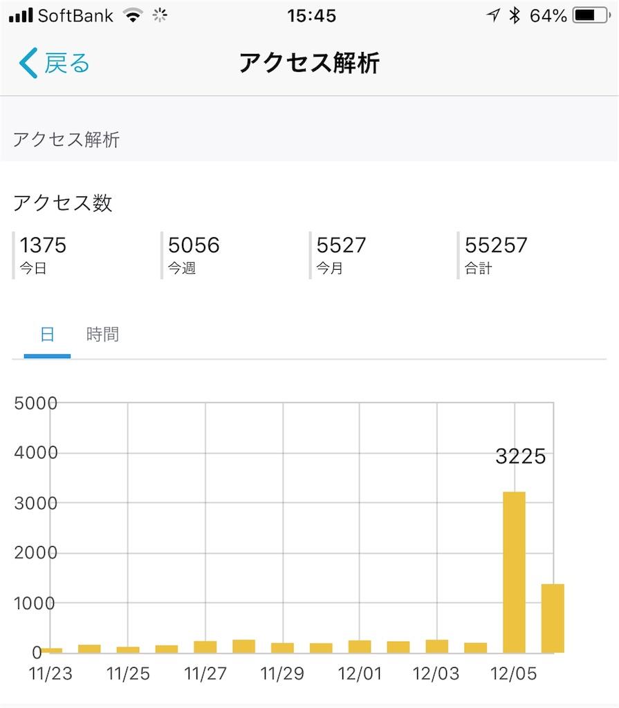 f:id:nishikawa-d5:20181206234238j:image