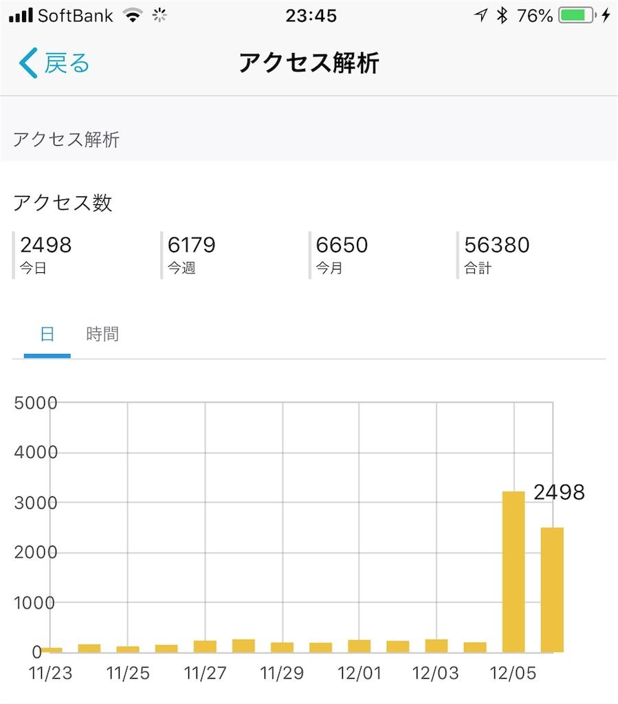 f:id:nishikawa-d5:20181206234630j:image