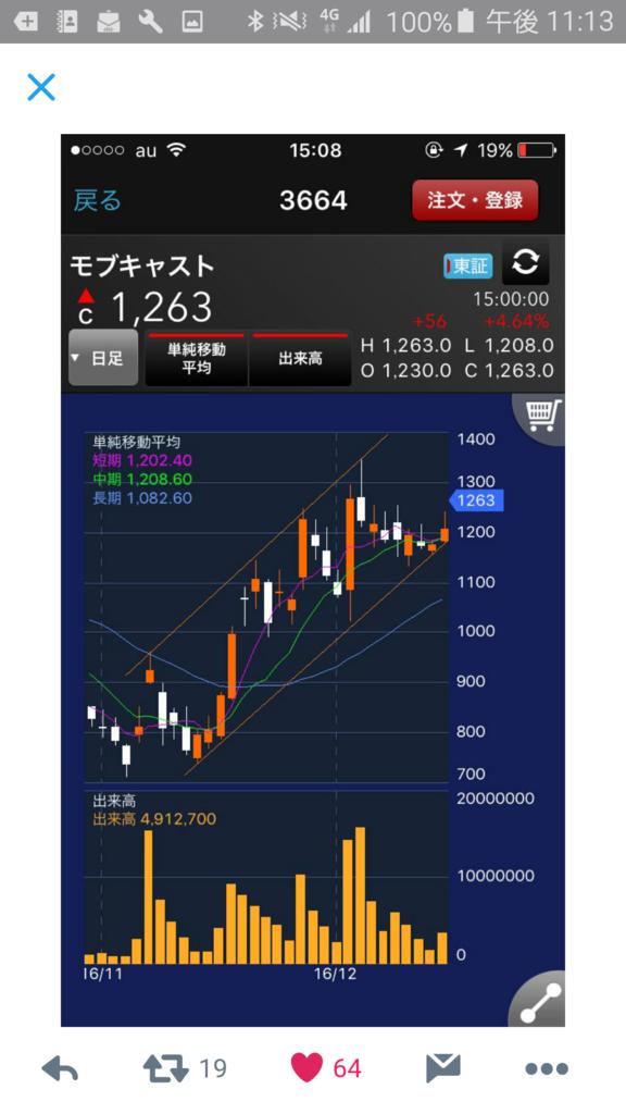 f:id:nishikawahorizon:20161215231723p:plain