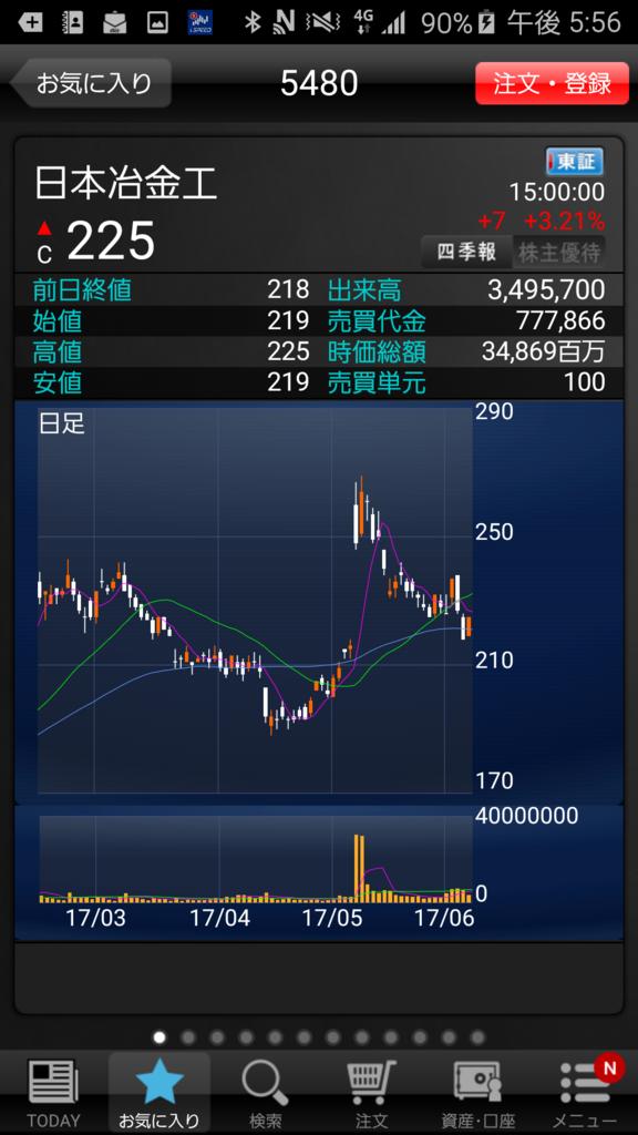 f:id:nishikawahorizon:20170607180336p:plain