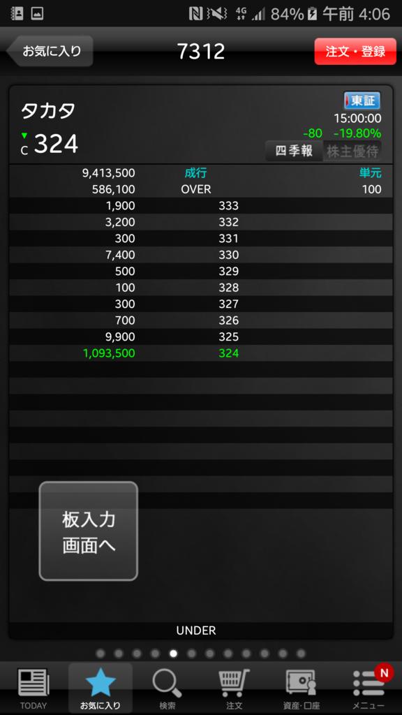 f:id:nishikawahorizon:20170621040900p:plain