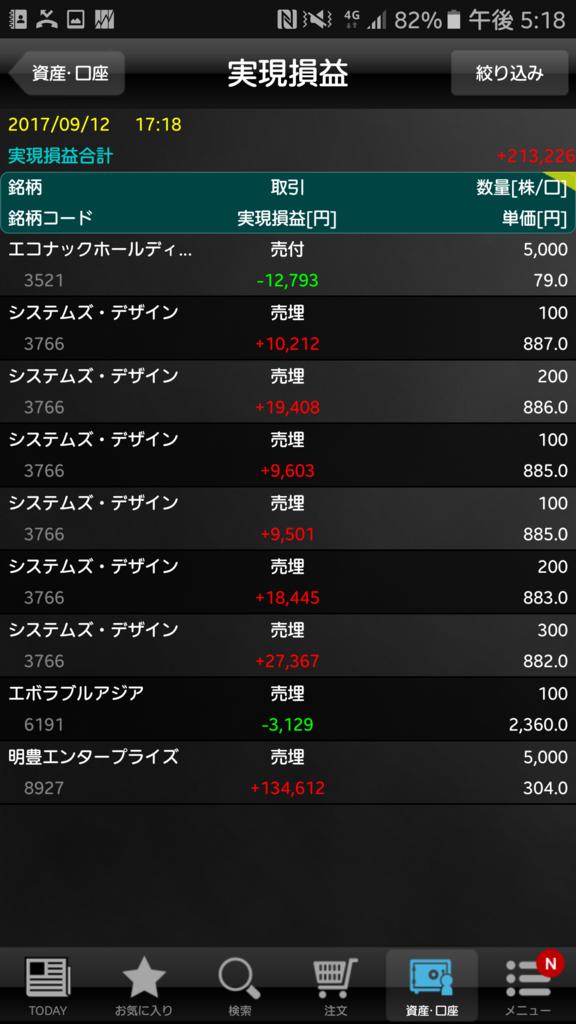 f:id:nishikawahorizon:20170912171824p:plain