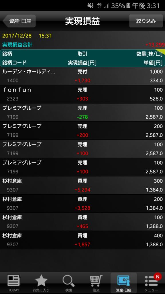 f:id:nishikawahorizon:20171228153226p:plain