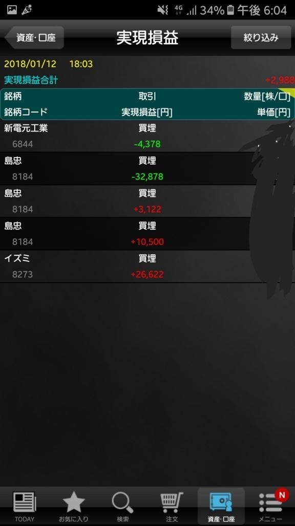 f:id:nishikawahorizon:20180112180606j:plain