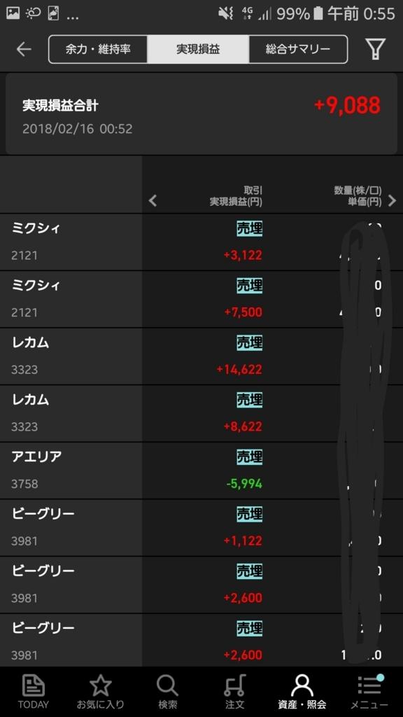 f:id:nishikawahorizon:20180216011900j:plain