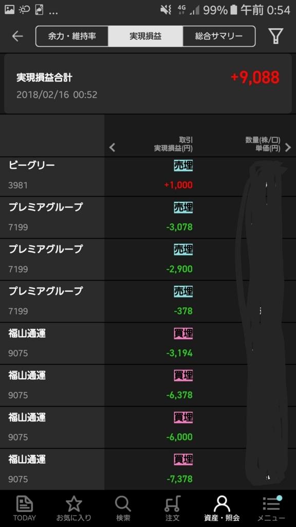 f:id:nishikawahorizon:20180216011917j:plain