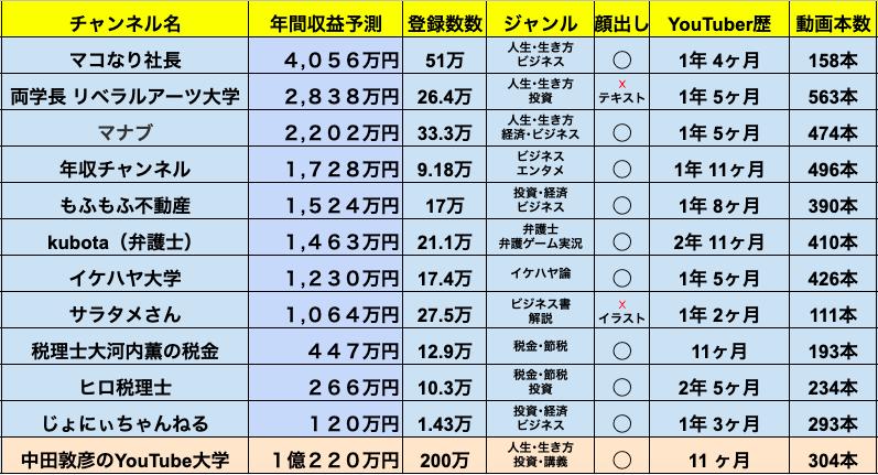 f:id:nishikazu2020:20200322143404p:plain