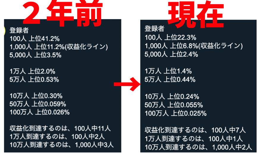 f:id:nishikazu2020:20200323153458p:plain