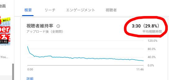 f:id:nishikazu2020:20200328225936p:plain