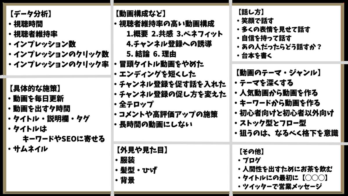 f:id:nishikazu2020:20200406005603p:plain