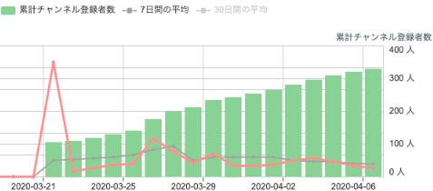 f:id:nishikazu2020:20200408225725p:plain