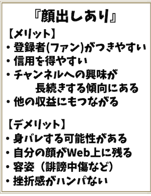 f:id:nishikazu2020:20200409234518p:plain