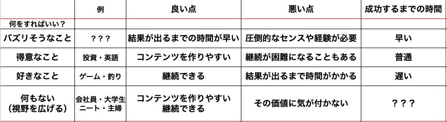 f:id:nishikazu2020:20200411233801p:plain