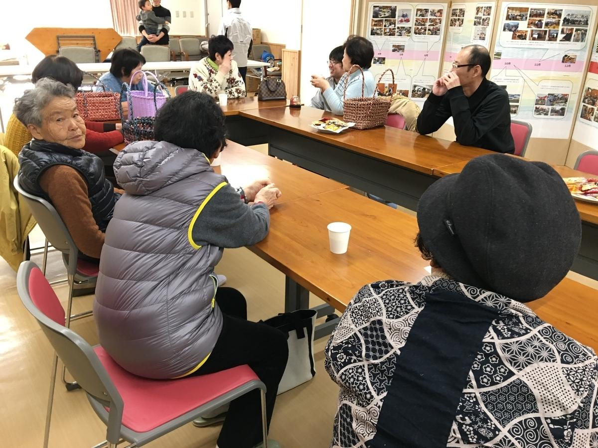 f:id:nishikien:20200120221733j:plain