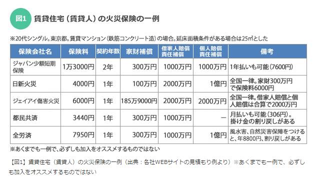 f:id:nishikihoken:20160722052106p:plain