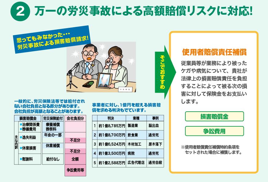f:id:nishikihoken:20170428145523p:plain
