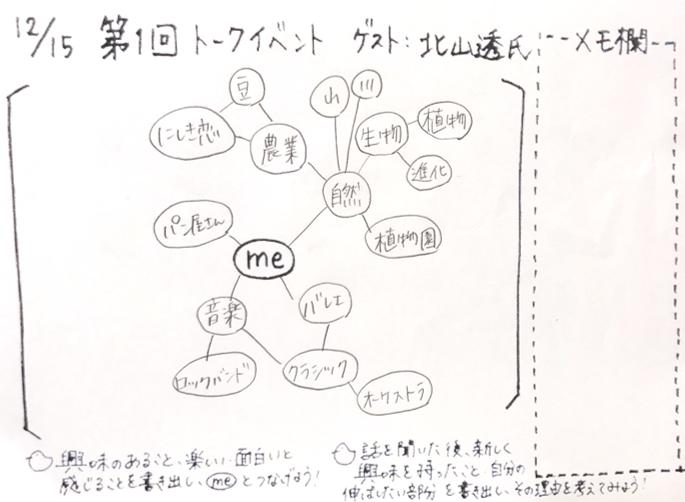 f:id:nishikikoi-sasayama:20190112142316p:plain