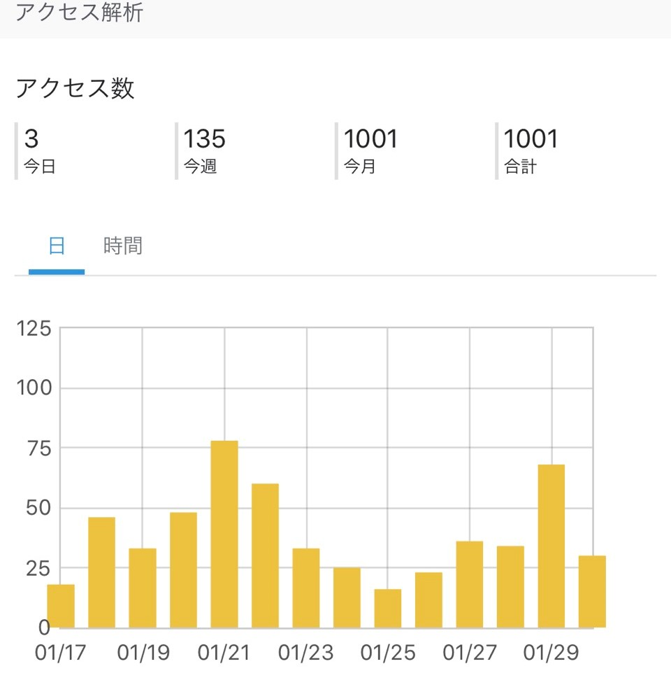 f:id:nishikikoi-sasayama:20190131080855j:plain