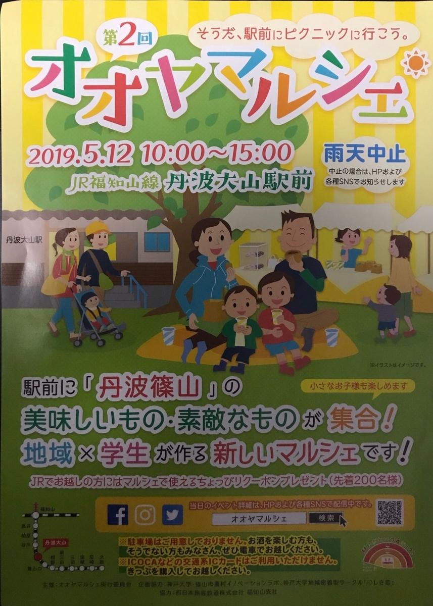 f:id:nishikikoi-sasayama:20190510230246j:plain