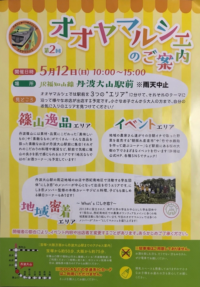 f:id:nishikikoi-sasayama:20190510230317j:plain