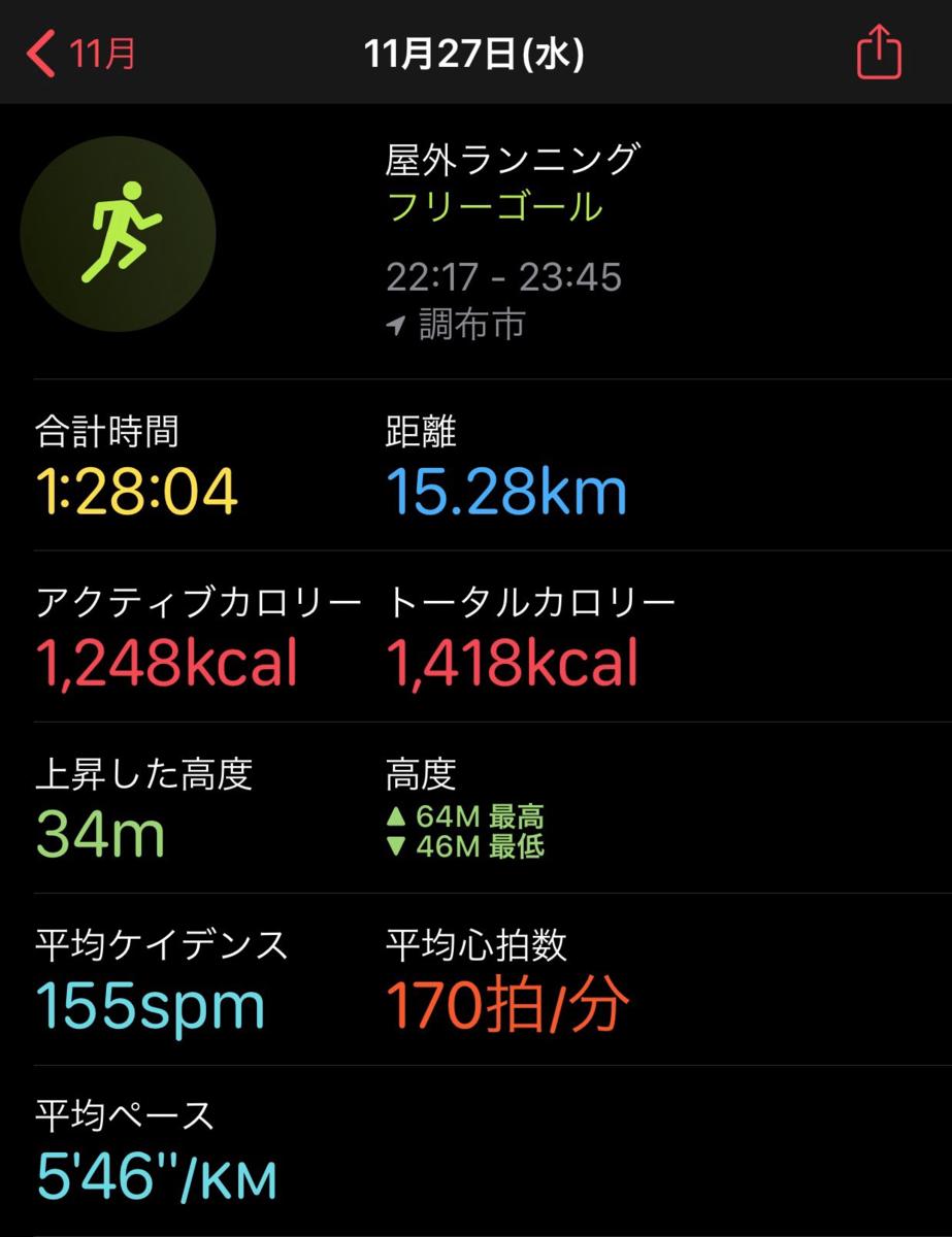 f:id:nishikino3:20191204224721p:plain