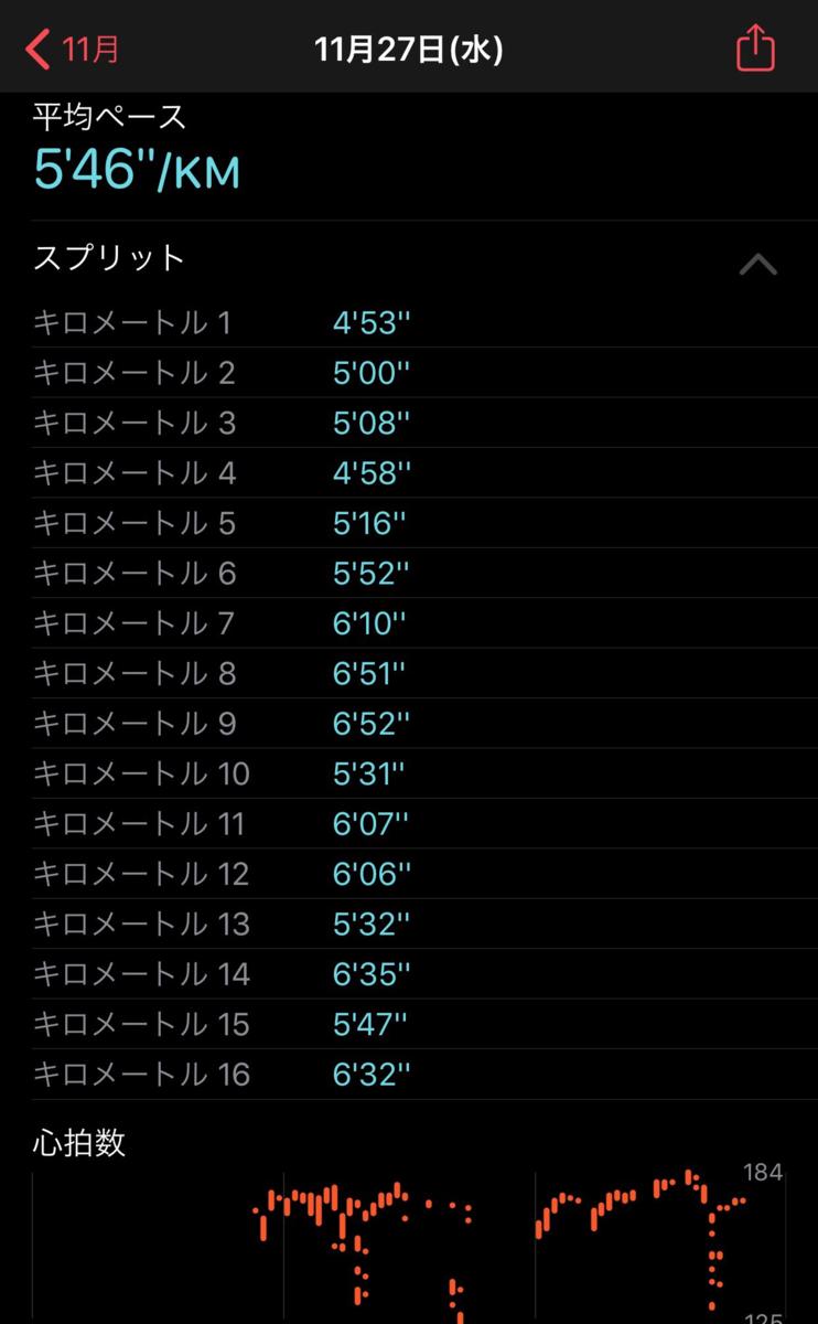 f:id:nishikino3:20191204224804p:plain