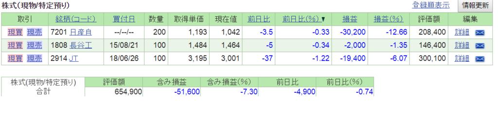 f:id:nishiko245play:20180705201331p:plain