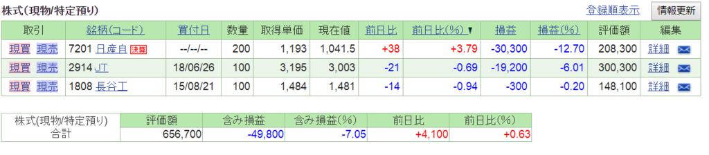 f:id:nishiko245play:20180710211558p:plain