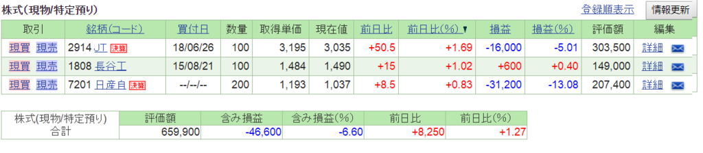 f:id:nishiko245play:20180717203722p:plain