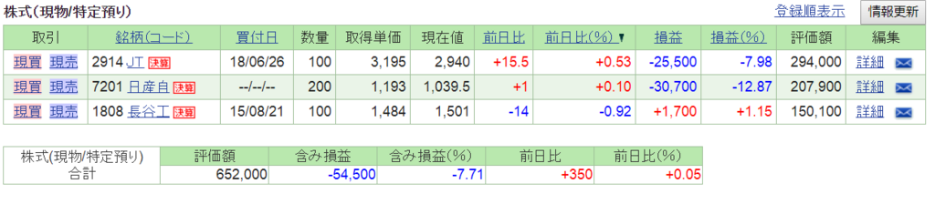 f:id:nishiko245play:20180719203720p:plain