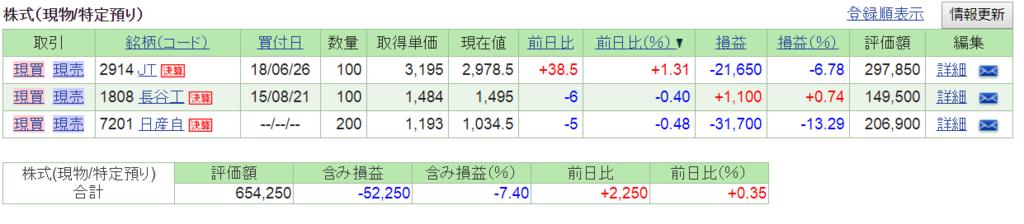 f:id:nishiko245play:20180720234938p:plain