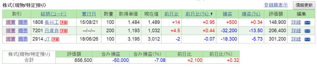 f:id:nishiko245play:20180724213144p:plain