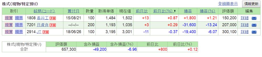 f:id:nishiko245play:20180725221249p:plain